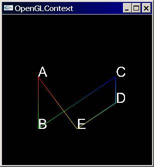 Contour Diagram